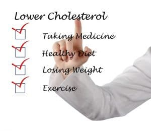 A woman with high cholesterol
