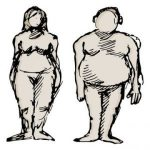 Nonalcoholic Fatty Liver Disease (NAFLD) – Fatty Liver Explained