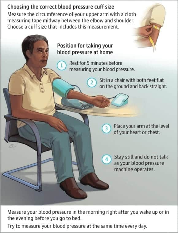 12 Steps to Understand How to Diagnose High Blood Pressure (Hypertension)