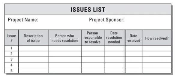 issue list template  2741