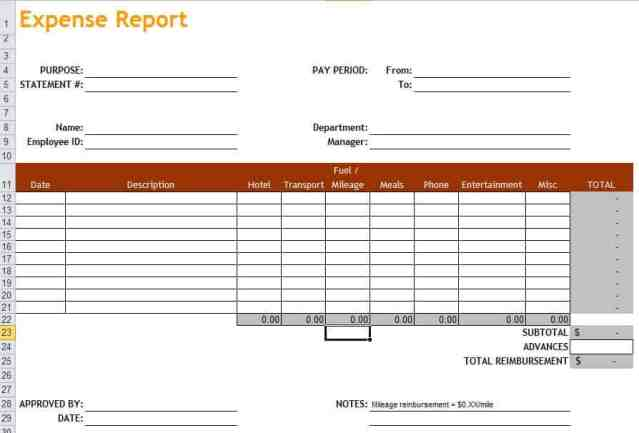 Expense Report template 5974