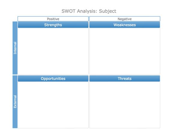 SWOT Analysis template 16541