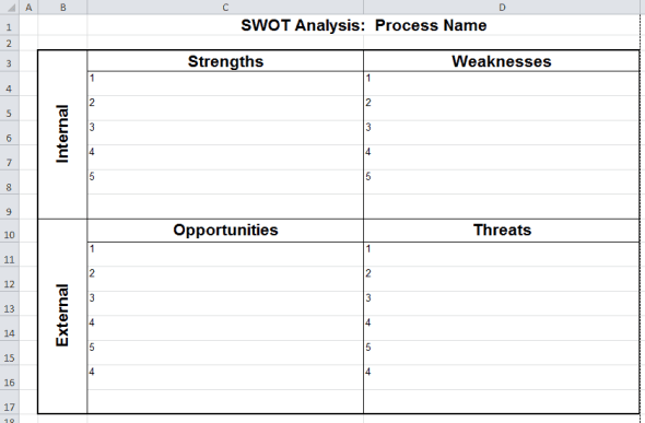 SWOT Analysis template 5941