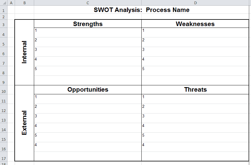 Free Swot Analysis Template Word. Top 5 Free Swot Analysis Templates Word  ...  Pest Analysis Template Word