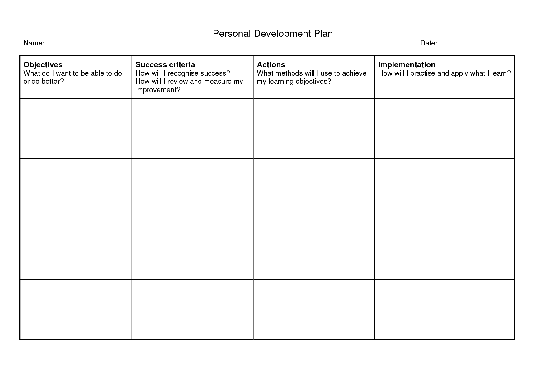 Self Improvement Plan Sample