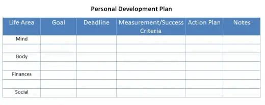fund development plan template - top 5 free personal development plan templates word
