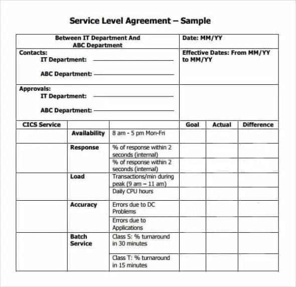service level agreement template 5871