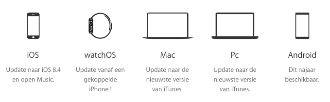 één abonnement voor al je devices