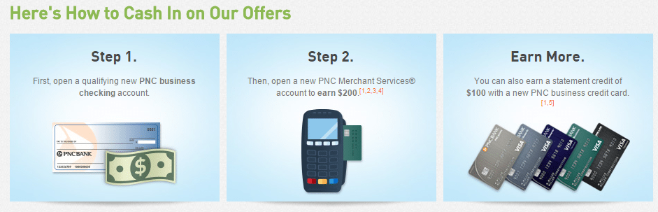 Pnc business credit card phone number rezzasite 200 pnc business checking bonus 100 for credit card colourmoves