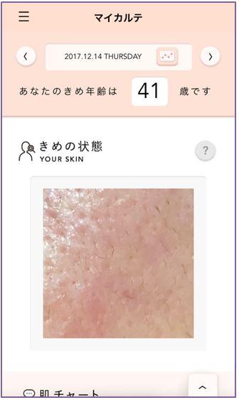 1日目の肌年齢