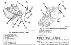 03 Durango 47l engine ground locations