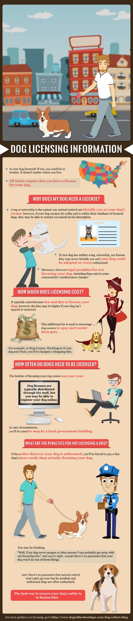 Infographic__dog_licensing_resize