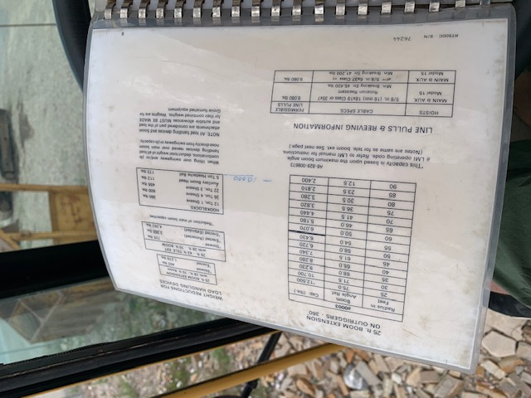 MODEL RT 528C Crane : Dogface Heavy Equipment Sales