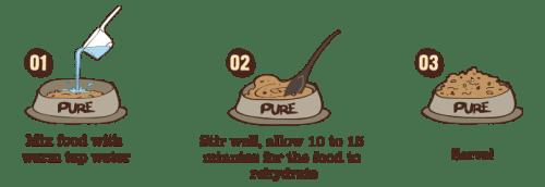 Feeding_Guide01