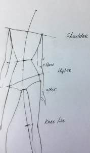 How to Draw a Fashion Figure in a Few Simple Steps  Step by Step     Now for the drawing part  Using very soft curved lines  draw the arms from  shoulder to elbow making sure the elbow stops at the waist area in  accordance