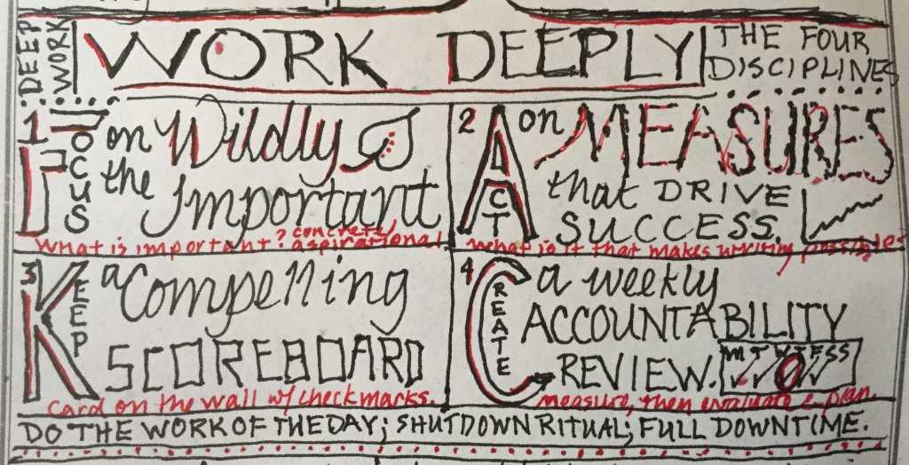 Deep Work Rule 1: Work deeply