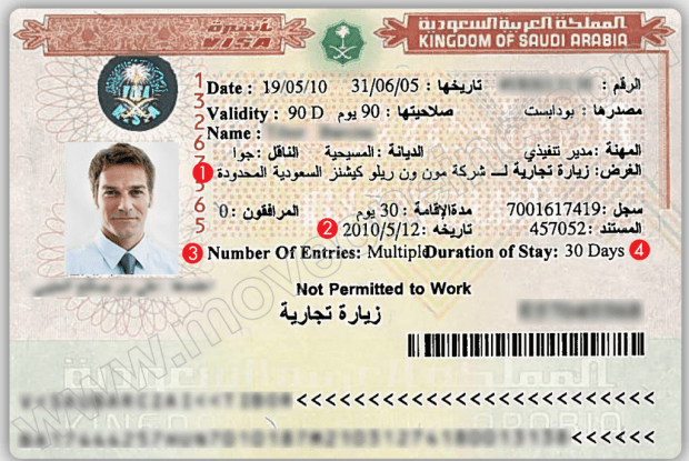 Saudi Visit Visa for EU