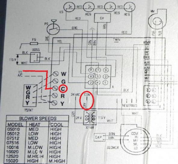 Wiring diagram for intertherm furnace the wiring diagram on lennox ac wiring diagram Tecumseh Condensing Unit Wiring Diagram Goodman Air Handler Wiring Diagrams