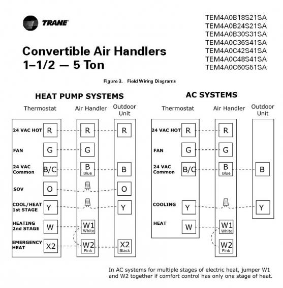 trane thermostat wiring schematic wiring diagrams trane weathertron thermostat wiring diagram image