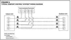 Wiring Dual Compressor Rheem Condensing Unit