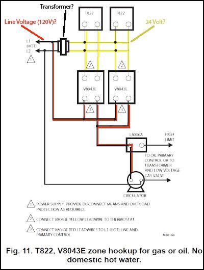 23147d1387330318 honeywell zone control valve v8043e1012 connect line voltage v8043e wiring colored?resize\\d400%2C530 taco zone valve wiring diagram efcaviation com taco zvc406 wiring diagram at sewacar.co