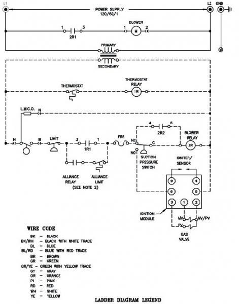 burnham steam boiler wiring diagram gauge wiring diagram gm