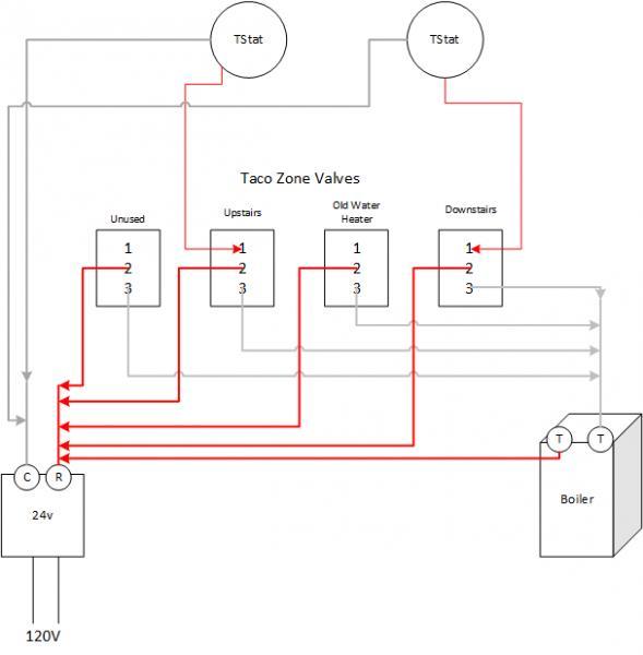 taco 571 wiring diagram photo album wiring diagram schematic Taco Zone Valve Piping Schematic Taco Zone