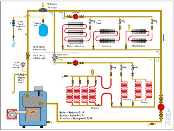 6 Zone 2 Loop Oil Boiler Wiring Buderus G115 Honeywell