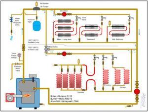 6 zone 2 loop oil boiler wiring, Buderus G115, Honeywell