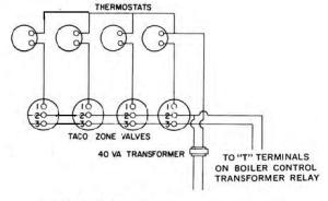 zone heating for boiler  DoItYourself Community Forums