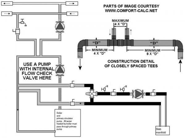 Burnham P205 Wpv Wiring Assistance