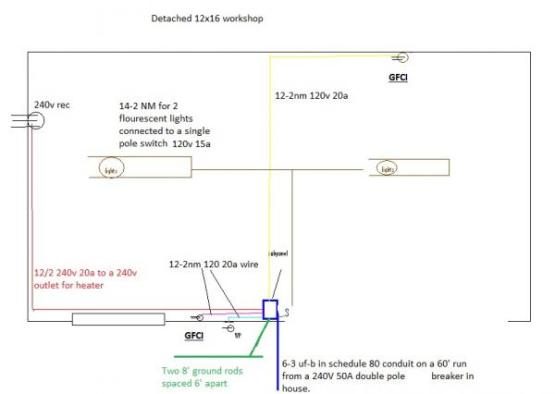 wiring a shed diagram wiring image wiring diagram wiring diagram for outside shed the wiring on wiring a shed diagram