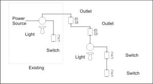 Help wiring new shop addition  DoItYourself Community Forums