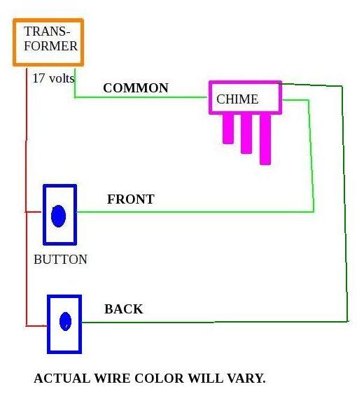 Friedland Doorbell Transformer Wiring Diagram How To Wire A  sc 1 st  gojono.com : doorbell wiring colors - yogabreezes.com