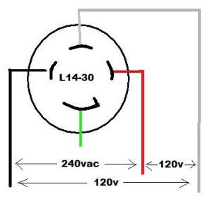 How to wire 240v generator plug  DoItYourself