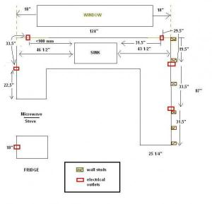 Wiring kitchen counter outlets  DoItYourself