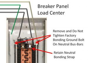 Grounding rod conductor dimensions for 200amp service