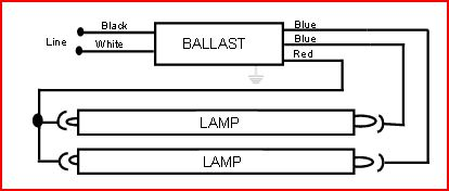 t8 electronic ballast wiring diagram wiring diagram 2 l t8 ballast wiring diagram jodebal