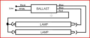Electronic ballast upgrade in 8' T12 fixture