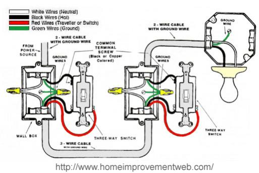 Ceiling Rose Wiring With Two Way Switching Older Cable Colours: Two Way Light Switch Wiring Diagram Nz At Imakadima.org