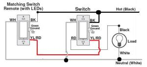 Z wave install for dead end 3 way switch  DoItYourself Community Forums