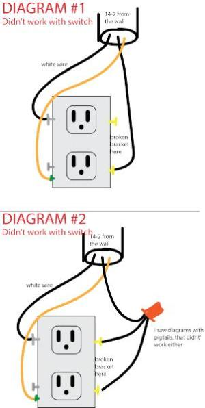 Wiring a disposal outlet with switch  DoItYourself
