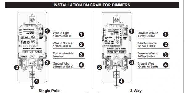 le grand single pole dimmer switch wiring diagram  engine