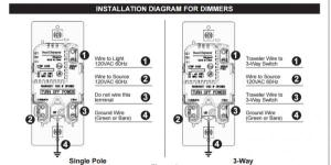 Replacing switch with dimmer in 2gang box  DoItYourself