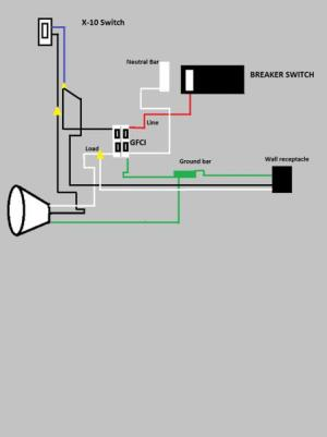 Help wiring a pool light, receptacle and GFCI