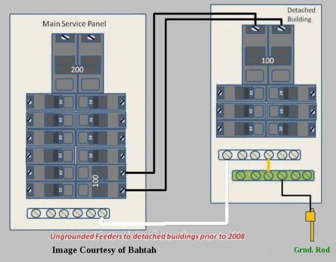 diagram 100 sub panel diagram full version hd quality panel