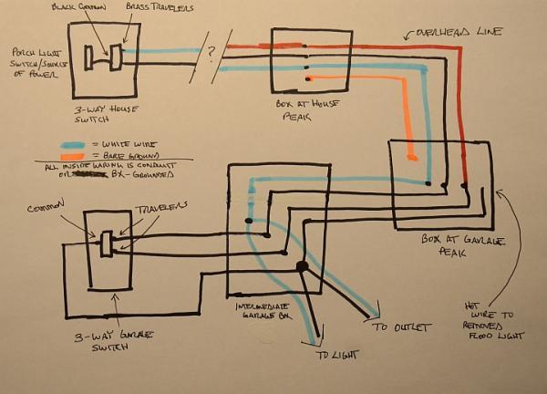 5403d1352733110 old 3 way wiring driving me nuts what am i doing wrong wiring diagram house garage 3 way?resize=600%2C432 sears garage door opener sensor wiring diagram wirdig craftsman garage door sensor wiring diagram at bakdesigns.co