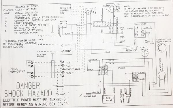 Coleman Evcon Wiring Diagram: Unusual Mobile Home Furnace Wiring Diagram Gallery - Electrical ,Design