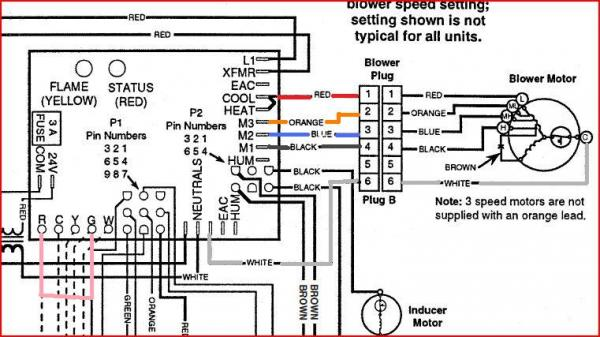 Hvac Control Board Wiring Diagram - Wiring Diagram