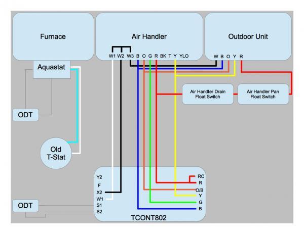 tempstar furnace wiring diagram   31 wiring diagram images